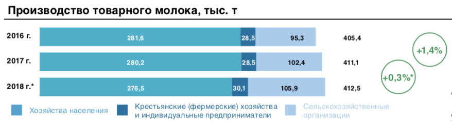 россия занимает 20 местово сколько лет можно оформить банковскую карту сбербанка на ребенка